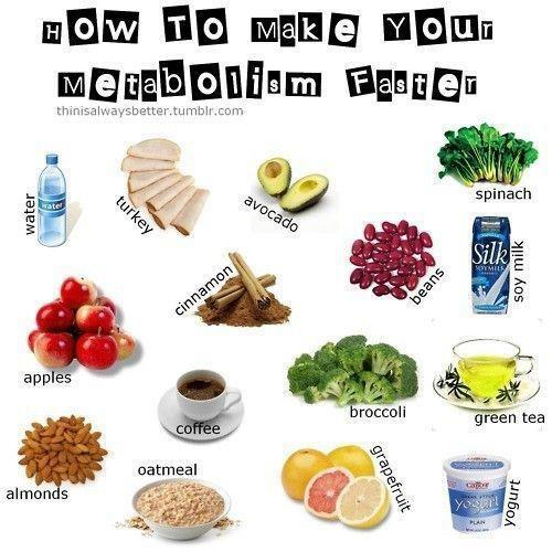 Foods That Help You Get A Faster Metabolism